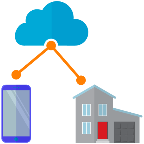 Smart Network Icon